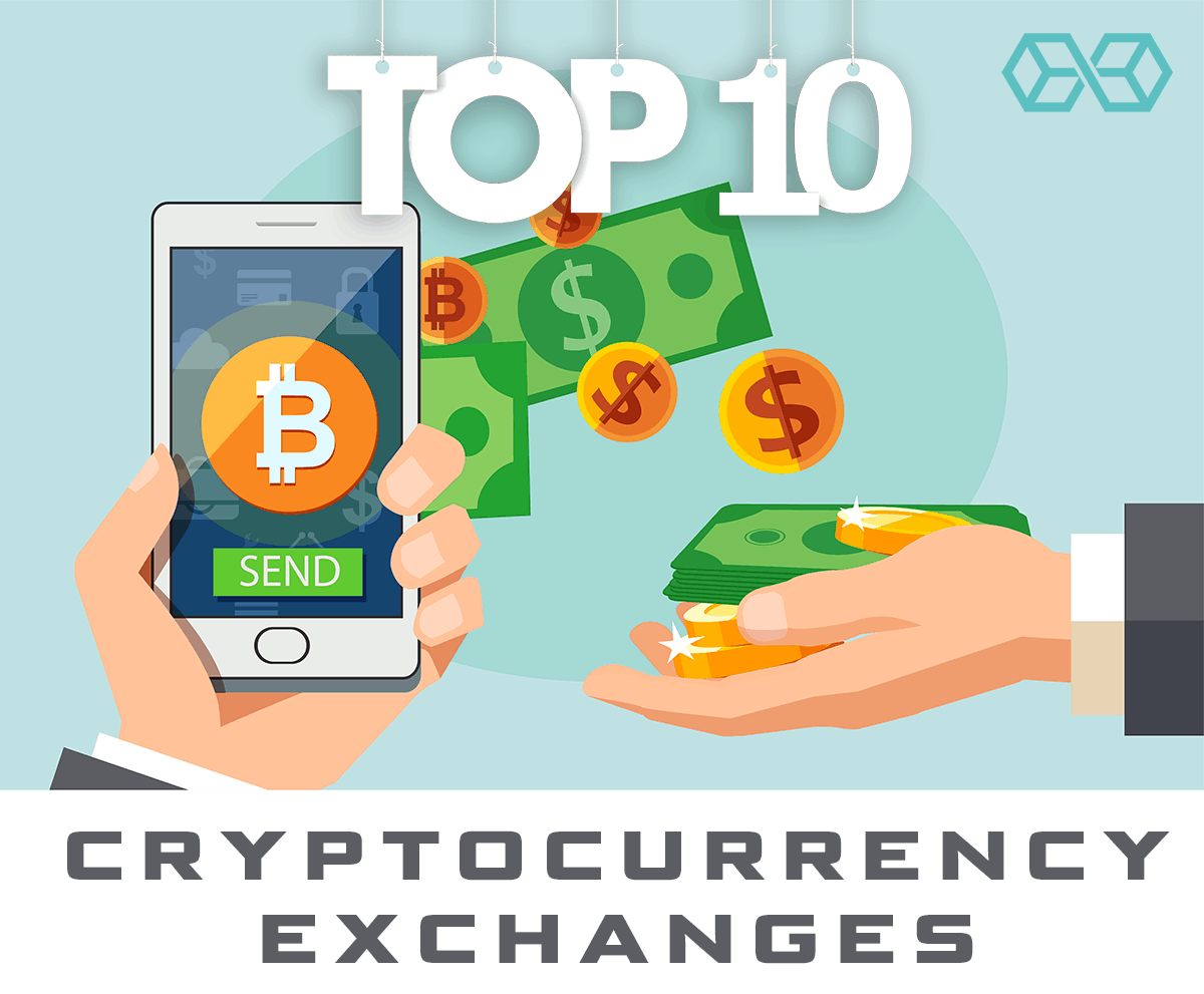 Best Cryptocurrency Exchanges