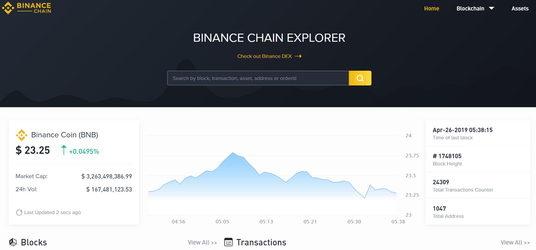 Binance Chain Explorer