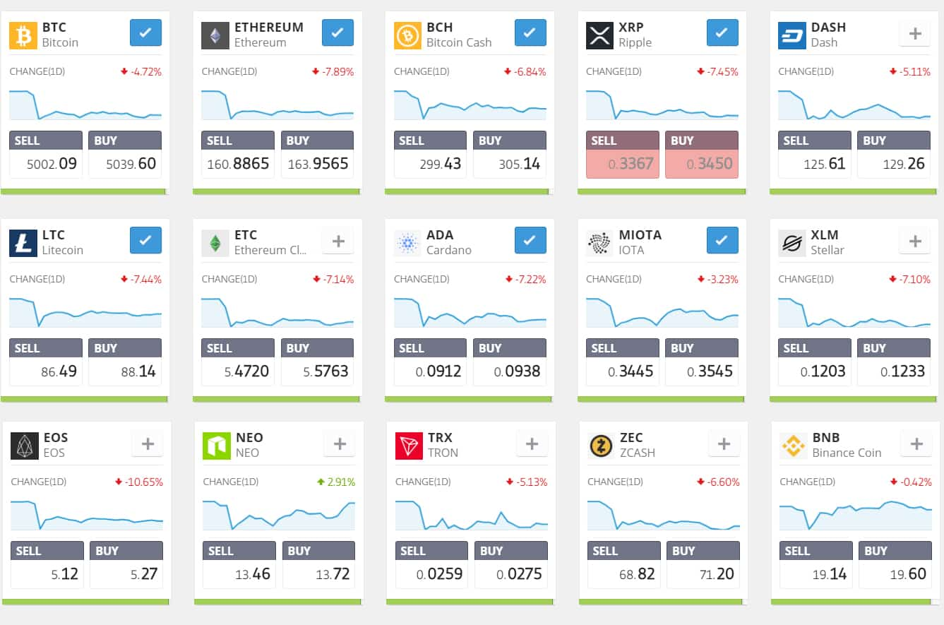eToro currently offers 15 of the top valued and most recognized crypto assets