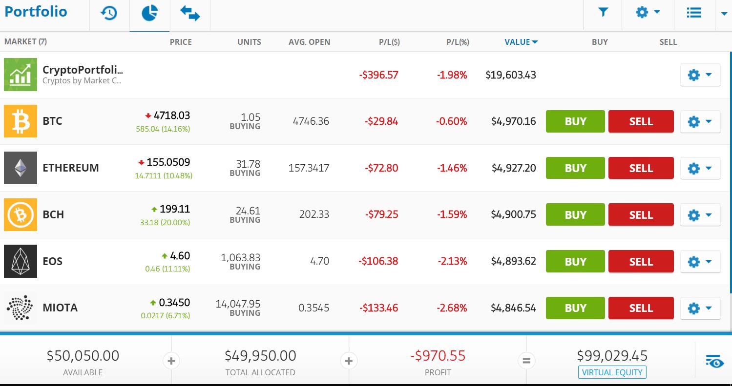 Virtual Portfolio option shows lists of your assets