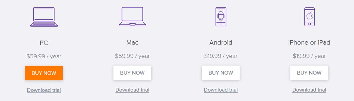 Device Support - Source: Avast.com