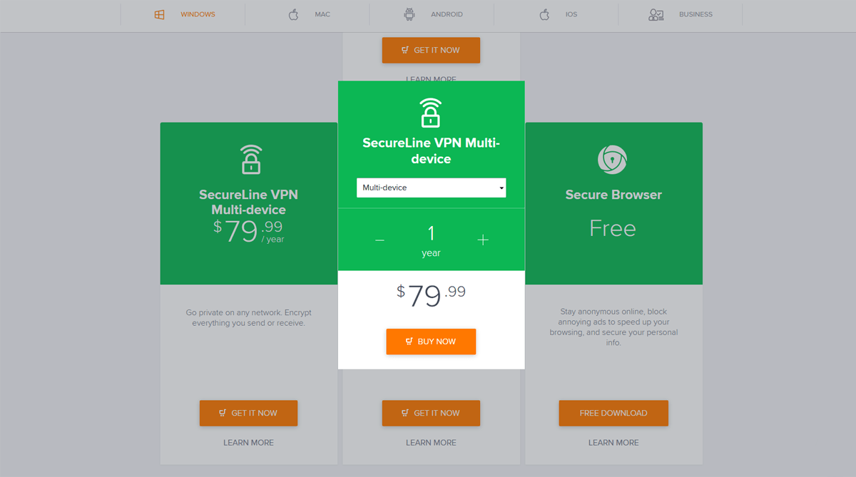 SecureLine VPN Multi-device-Price - Source: Avast.com