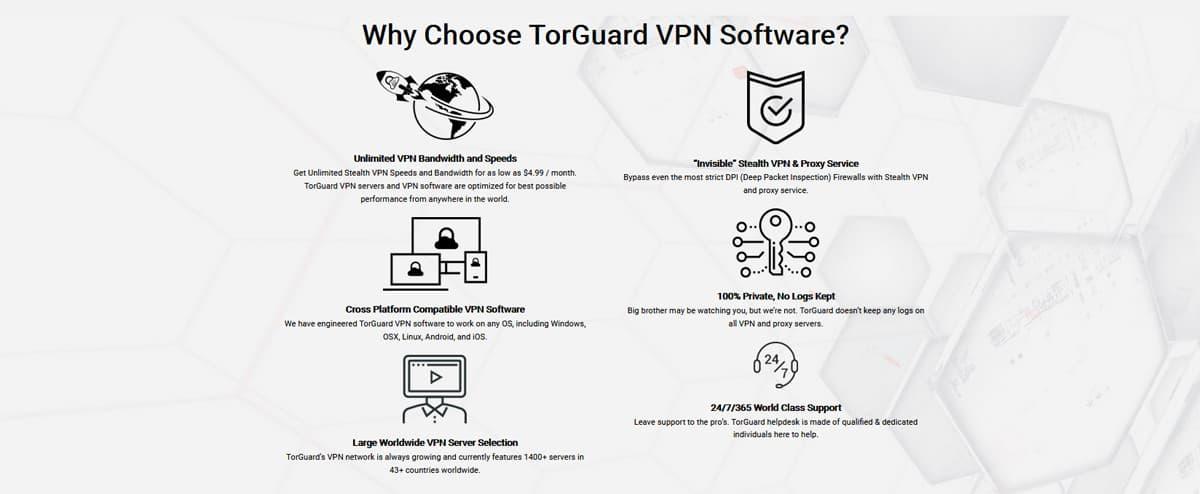Why Choose TorGuard VPN Software?