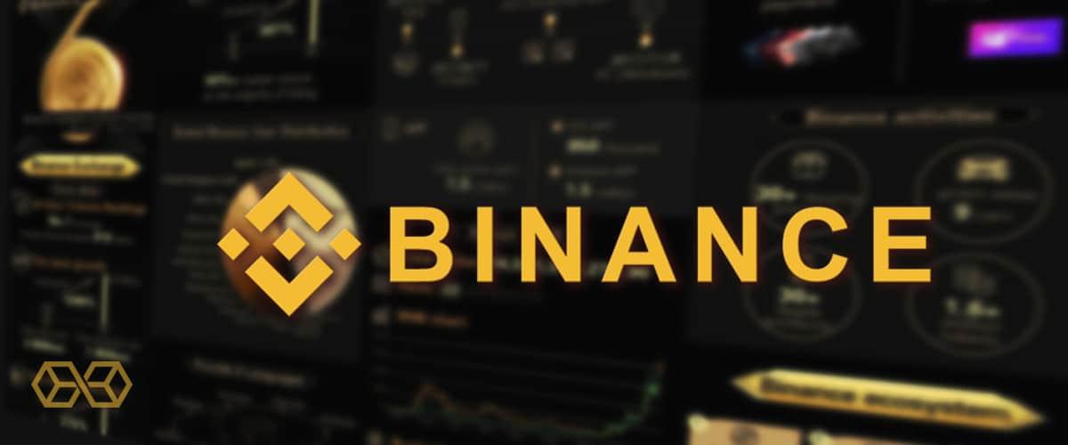 Binance - Source: Shutterstock.com