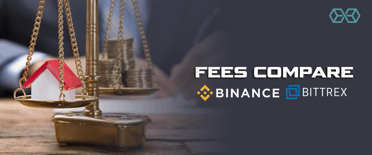 Fees compare on Binance vs. Bittrex - Source: Shutterstock.com