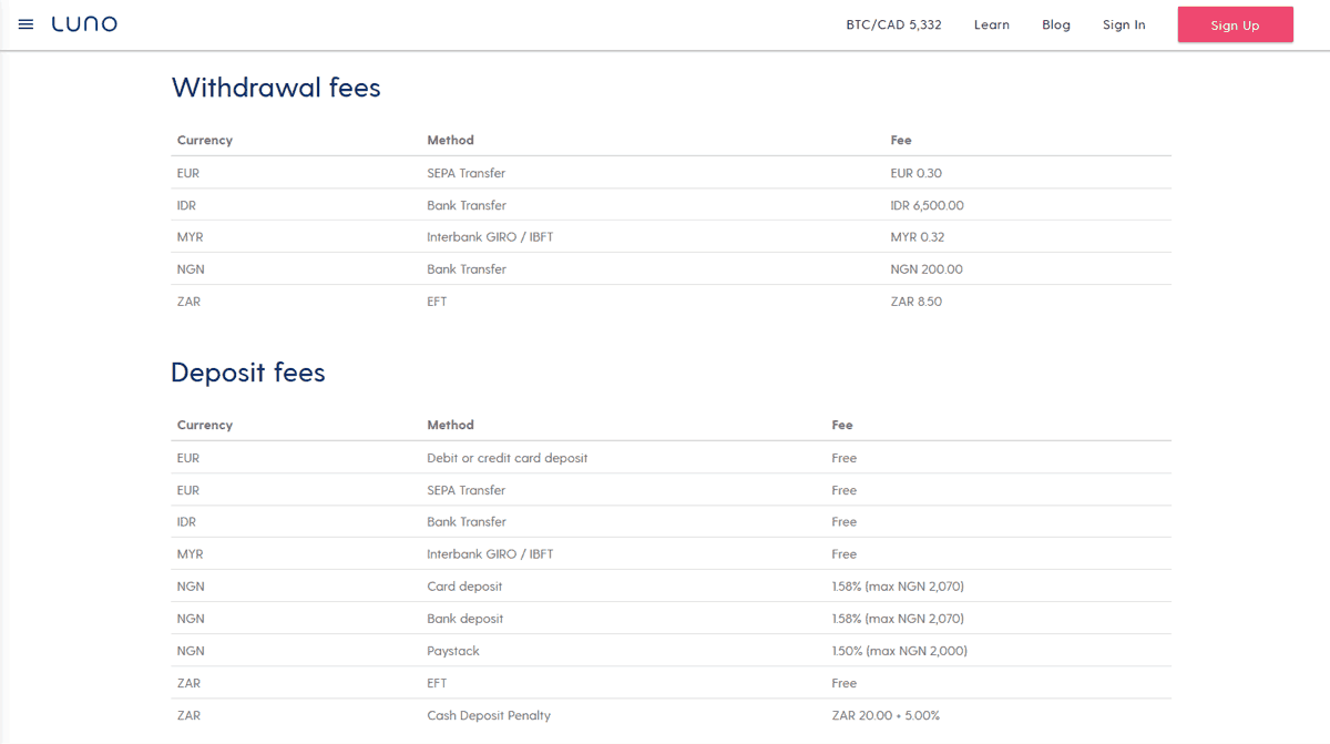 Luno Review Desposit and Withdrawal Fees
