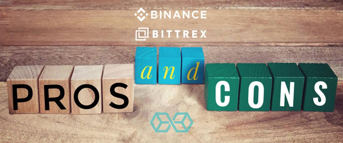 Pro's and Con's – Binance vs. Bittrex - Source: Shutterstock.com