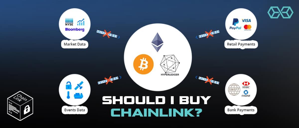 Should I Buy ChainLink?