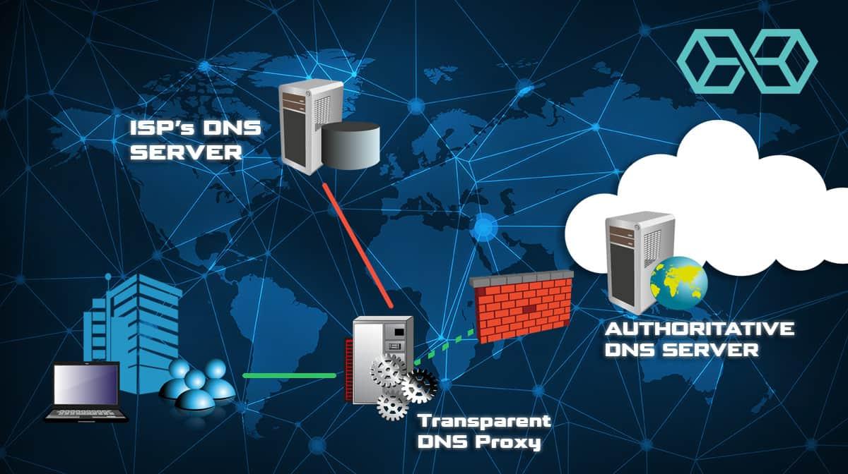 Transparent DNS Proxy Explained
