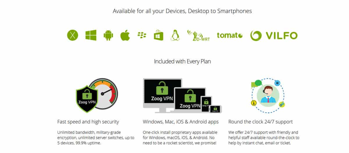 Available for all your Devices - Zoog VPN
