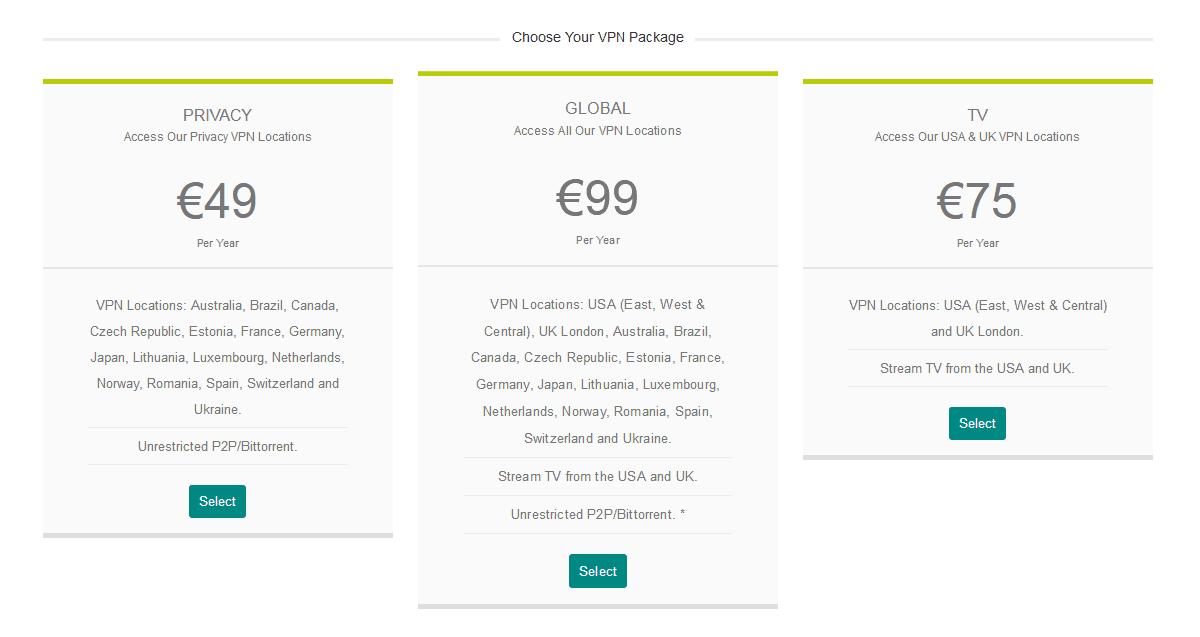 BlackVPN Pricing