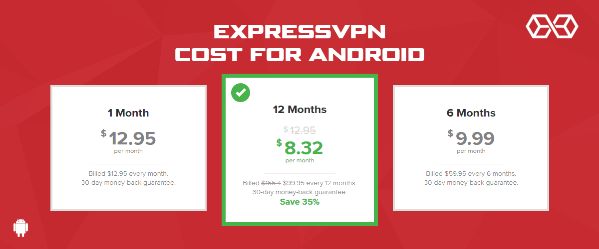 How much does ExpressVPN for Android cost?