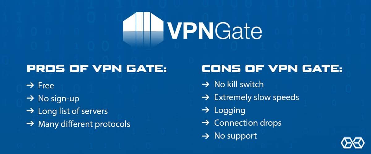 Pros of VPN Gate & Cons of VPN Gate: