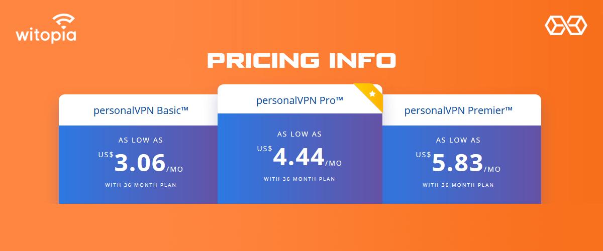 Pricing Info Witopia PersonalVPN - Source: Shutterstock.com