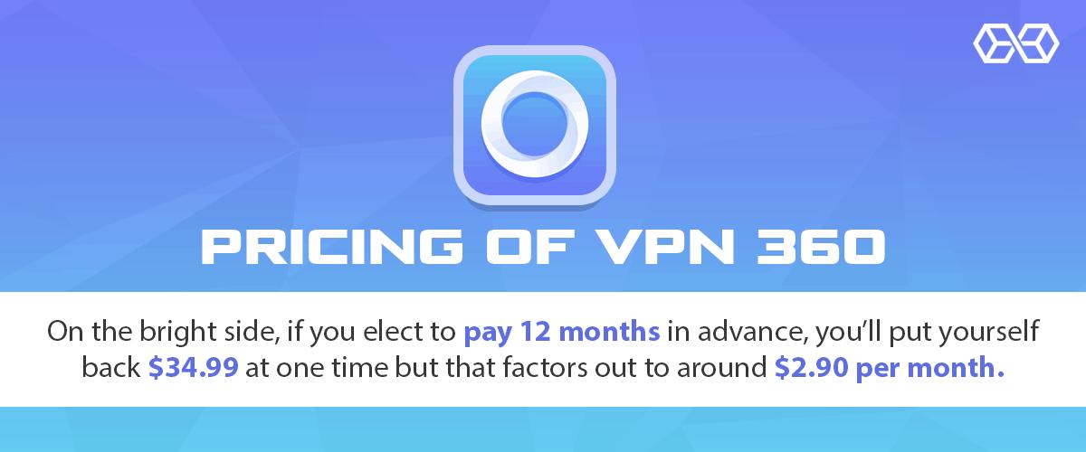 Pricing of VPN 360
